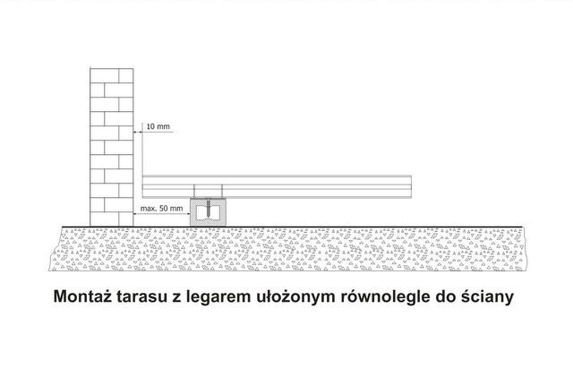 Montaż tarasu z legarem ułożonym równolegle do ściany